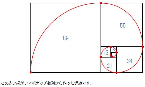 フィボナッチ数列の長方形02
