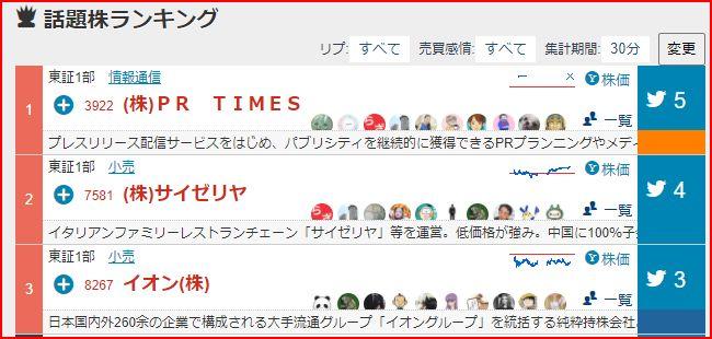 話題株ランキング_30分